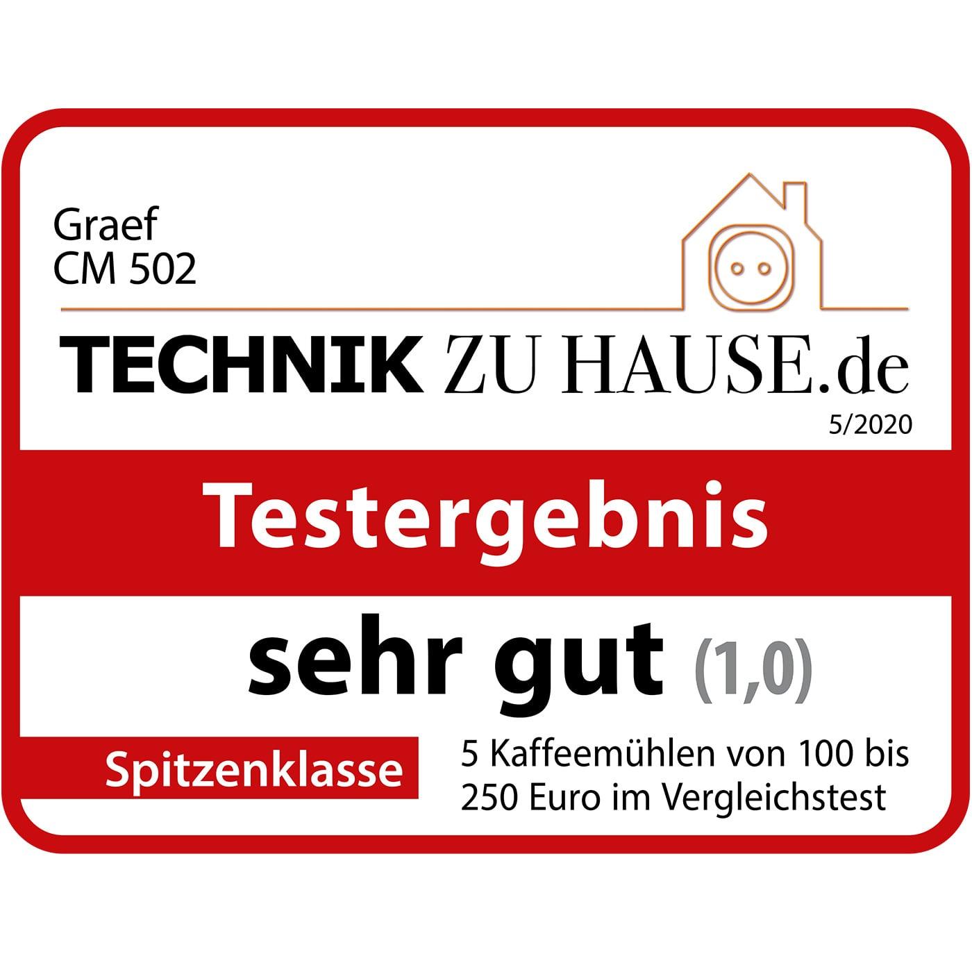 Testlogo CM502 TechnikzuHause.de