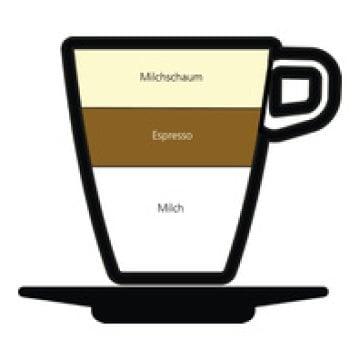 4573_latte_macciato