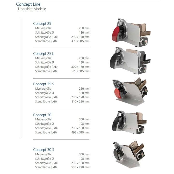 Graef-Concept-Line_Modelluebersicht