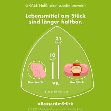 GRAEF_Infografik