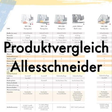 Produktvergleich_Graef-Allesschneider_2021_f3DwMG0