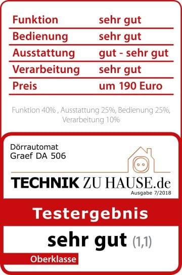 Testlogo_Technik_zu_Hause