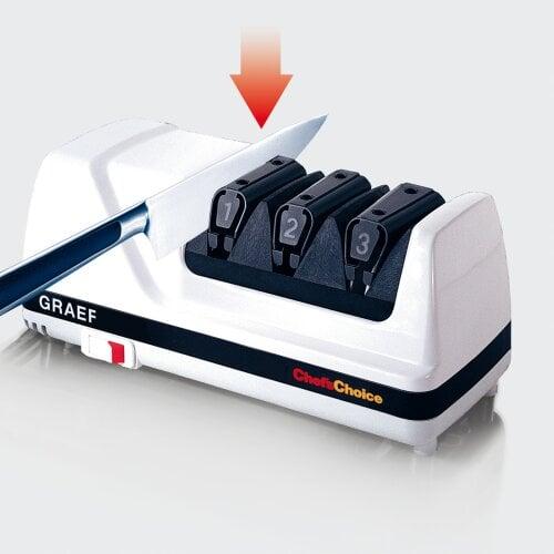 Blade sharpener CC120 3-phases-blade sharpener